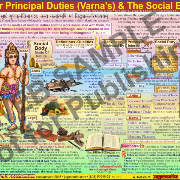 VarnaAshrama  FntSmlPromo Web Sample